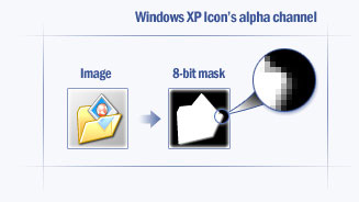 Windows XP icon's alpha channel